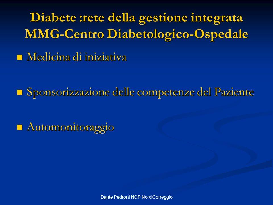 Dante Pedroni NCP Nord Correggio Diabete :rete della gestione integrata MMG-Centro Diabetologico-Ospedale Medicina di iniziativa Medicina di iniziativ