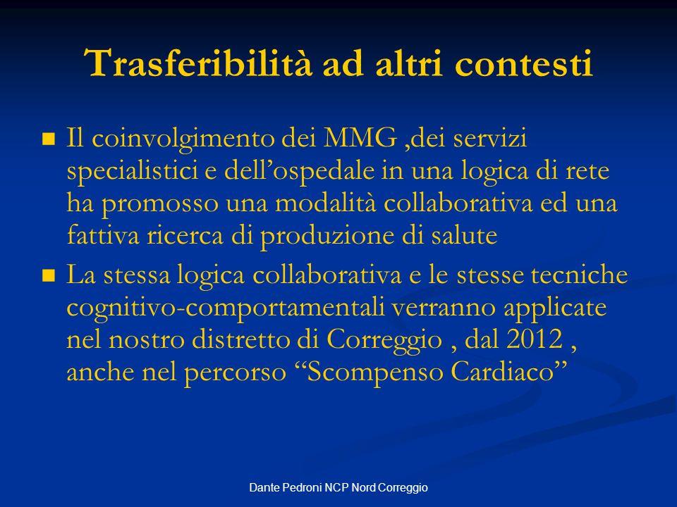 Dante Pedroni NCP Nord Correggio Trasferibilità ad altri contesti Il coinvolgimento dei MMG,dei servizi specialistici e dellospedale in una logica di