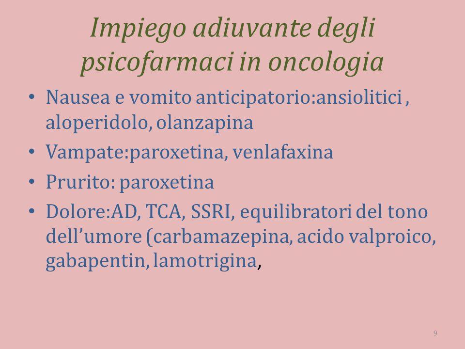 Impiego adiuvante degli psicofarmaci in oncologia Nausea e vomito anticipatorio:ansiolitici, aloperidolo, olanzapina Vampate:paroxetina, venlafaxina P