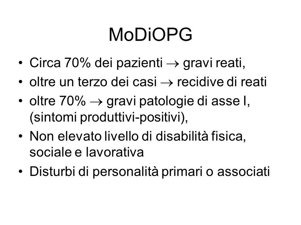 MoDiOPG Circa 70% dei pazienti gravi reati, oltre un terzo dei casi recidive di reati oltre 70% gravi patologie di asse I, (sintomi produttivi-positiv