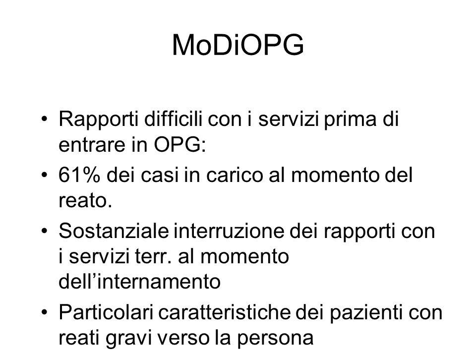 MoDiOPG Rapporti difficili con i servizi prima di entrare in OPG: 61% dei casi in carico al momento del reato. Sostanziale interruzione dei rapporti c