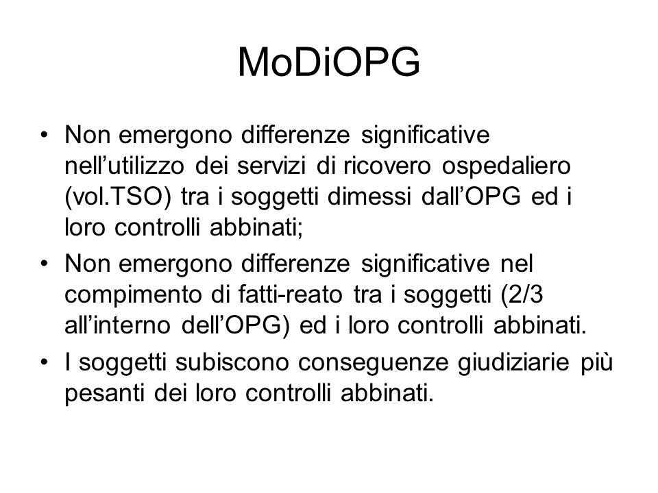 MoDiOPG Non emergono differenze significative nellutilizzo dei servizi di ricovero ospedaliero (vol.TSO) tra i soggetti dimessi dallOPG ed i loro cont