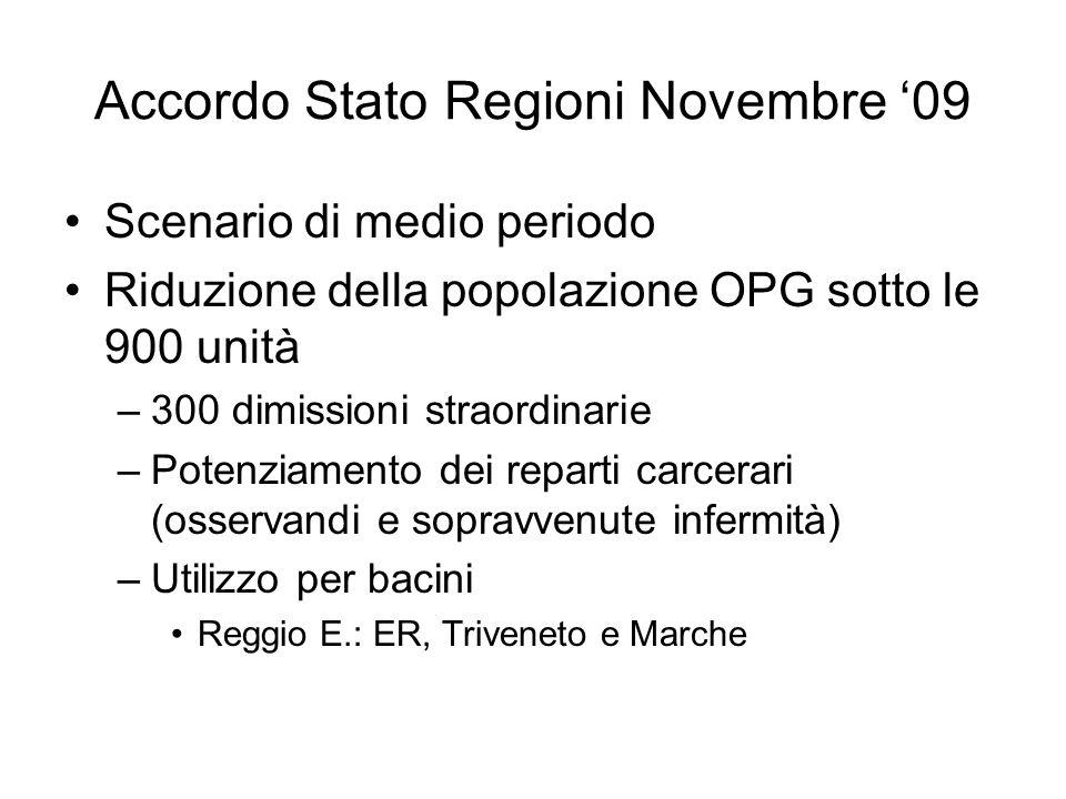 Accordo Stato Regioni Novembre 09 Scenario di medio periodo Riduzione della popolazione OPG sotto le 900 unità –300 dimissioni straordinarie –Potenzia