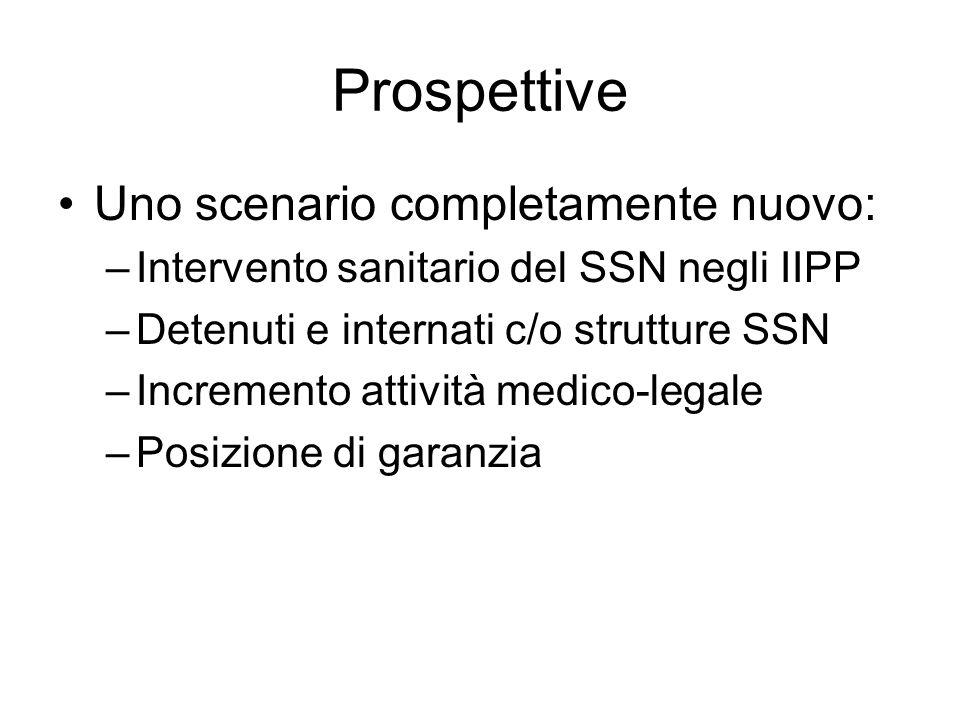 Prospettive Uno scenario completamente nuovo: –Intervento sanitario del SSN negli IIPP –Detenuti e internati c/o strutture SSN –Incremento attività me