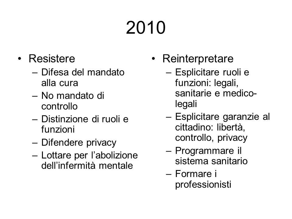 2010 Resistere –Difesa del mandato alla cura –No mandato di controllo –Distinzione di ruoli e funzioni –Difendere privacy –Lottare per labolizione del
