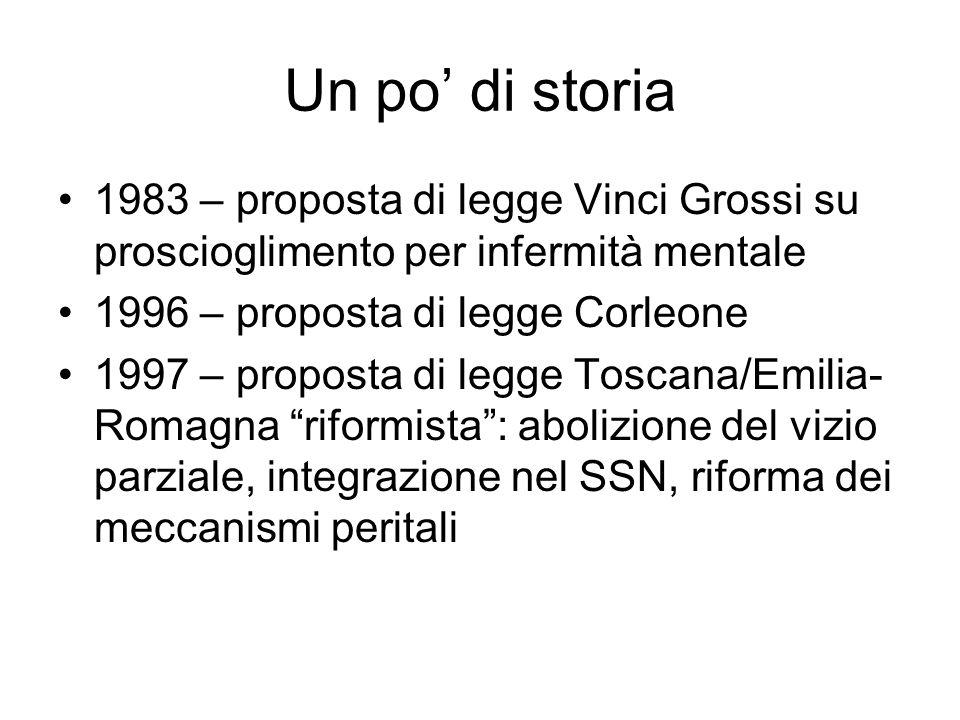 Un po di storia 1983 – proposta di legge Vinci Grossi su proscioglimento per infermità mentale 1996 – proposta di legge Corleone 1997 – proposta di le