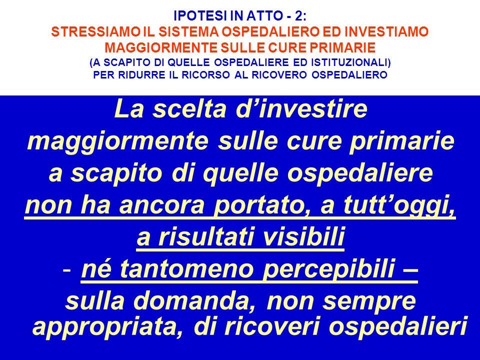 IPOTESI IN ATTO - 2: STRESSIAMO IL SISTEMA OSPEDALIERO ED INVESTIAMO MAGGIORMENTE SULLE CURE PRIMARIE (A SCAPITO DI QUELLE OSPEDALIERE ED ISTITUZIONAL