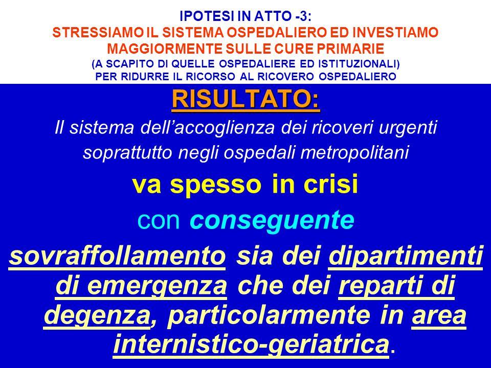 IPOTESI IN ATTO -3: STRESSIAMO IL SISTEMA OSPEDALIERO ED INVESTIAMO MAGGIORMENTE SULLE CURE PRIMARIE (A SCAPITO DI QUELLE OSPEDALIERE ED ISTITUZIONALI