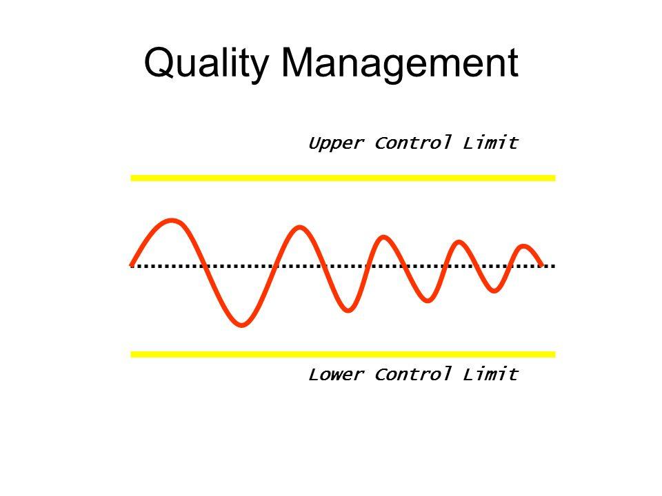 Quality Management Upper Control Limit Lower Control Limit