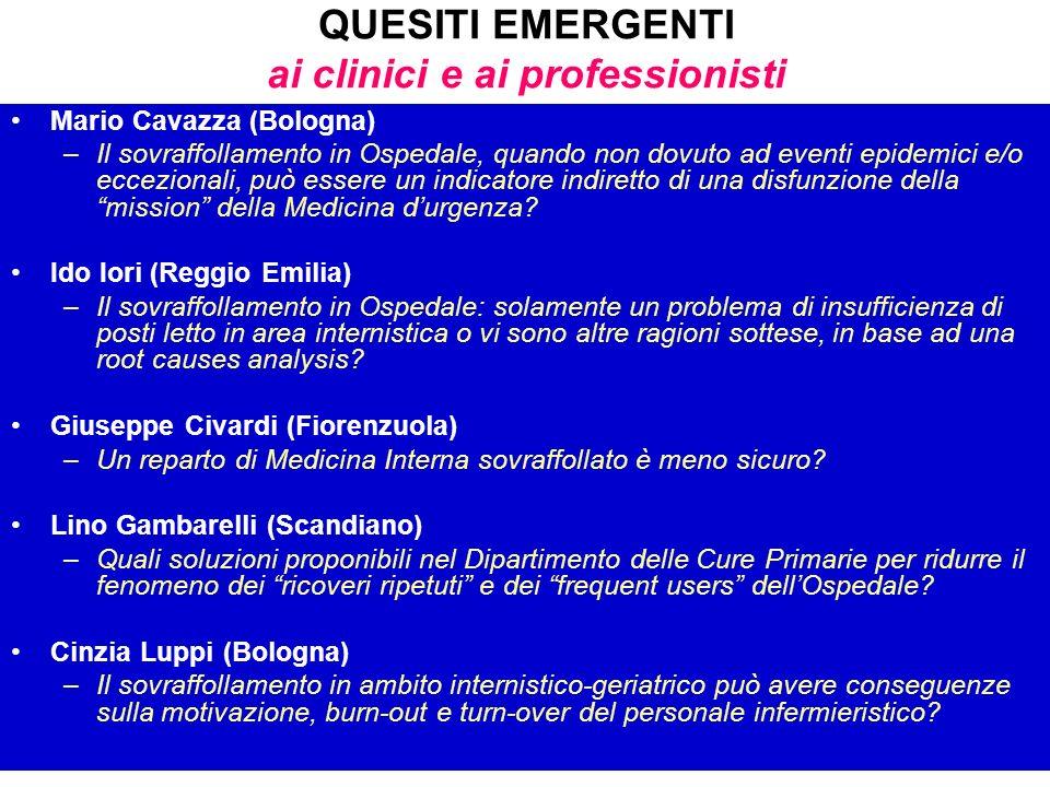 QUESITI EMERGENTI ai clinici e ai professionisti Mario Cavazza (Bologna) –Il sovraffollamento in Ospedale, quando non dovuto ad eventi epidemici e/o e