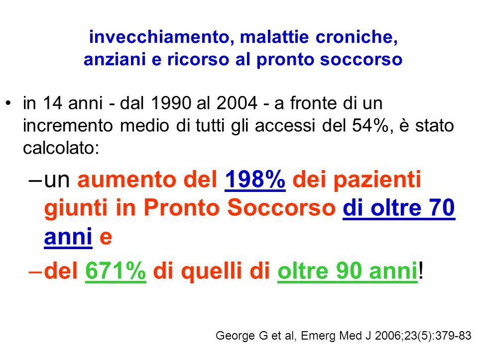 invecchiamento, malattie croniche, anziani e ricorso al pronto soccorso in 14 anni - dal 1990 al 2004 - a fronte di un incremento medio di tutti gli a