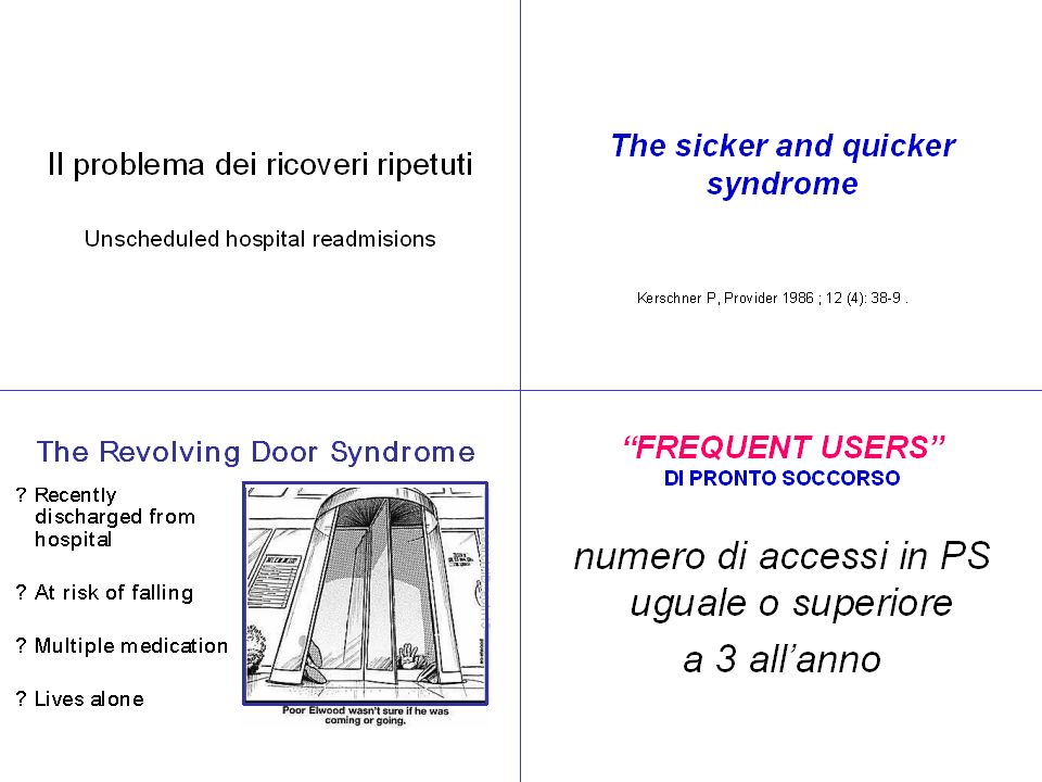 UNSCHEDULED HOSPITAL READMISSIONS (Maggiore Hospital, Bologna, year 1997) (Nardi R et al, Eur J Int Med 1999; 10/S1: S172) PROGETTO OSCAR