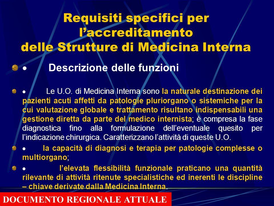 La realtà della Medicina Interna ed il Documento Regionale per l ACCREDITAMENTO