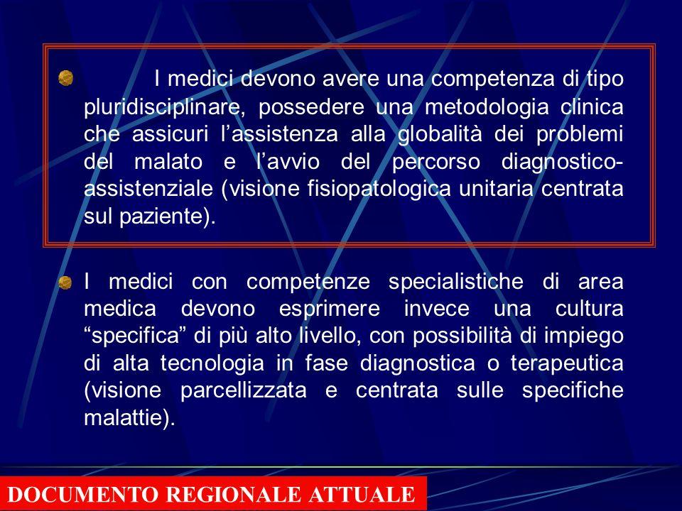 Requisiti specifici per laccreditamento delle Strutture di Medicina Interna Descrizione delle funzioni Le U.O. di Medicina Interna sono la naturale de