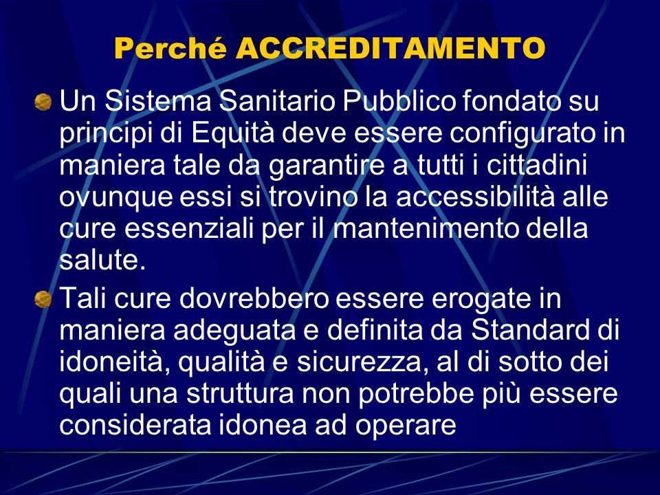 Giuseppe Chesi Dipartimento Internistico Ospedale di Scandiano (RE) AUSL Reggio E.
