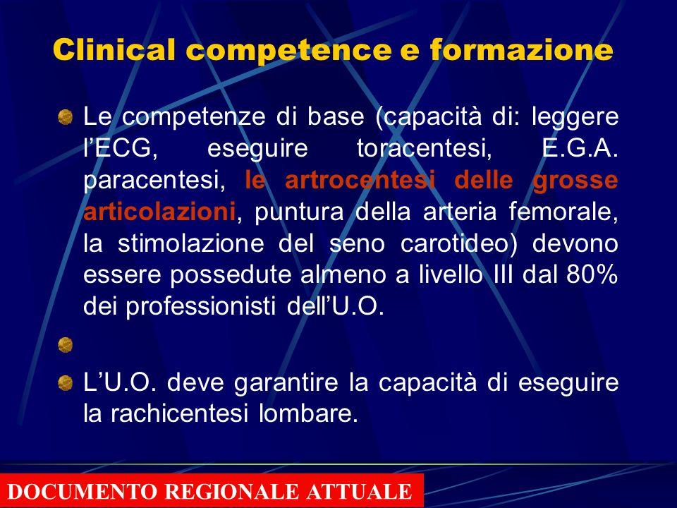 Percorso clinico assistenziale (utilizzo di strumenti a supporto delle decisioni cliniche, informazione, documentazione clinica) Devono essere individ