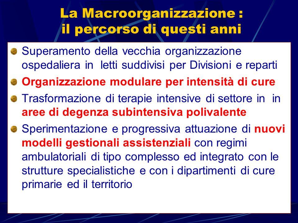Strumenti Operativi e Metodo 1. ANALISI DEI BISOGNI 1. VALUTAZIONE EPIDEMIOLOGICA 2. RACCORDO CON I MMG ED I SERVIZI TERRITORIALI 2. DISEASE MANAGEMEN