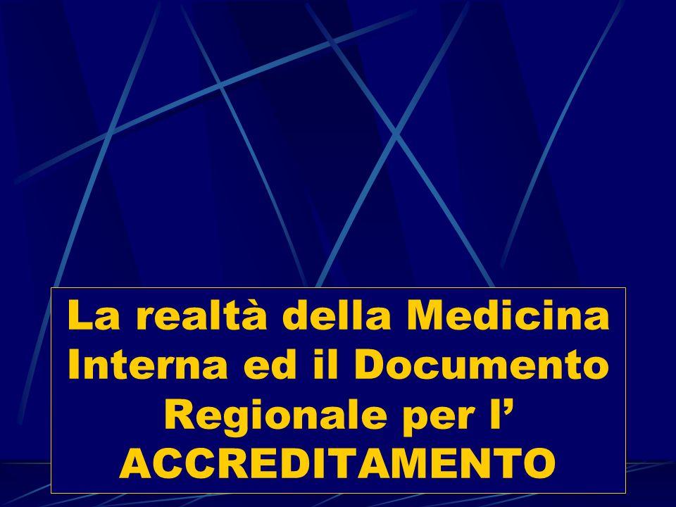 La Macroorganizzazione : il percorso di questi anni Superamento della vecchia organizzazione ospedaliera in letti suddivisi per Divisioni e reparti Or