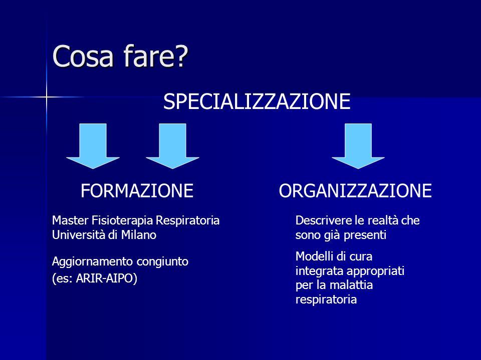 Cosa fare? SPECIALIZZAZIONE FORMAZIONE Aggiornamento congiunto (es: ARIR-AIPO) Master Fisioterapia Respiratoria Università di Milano ORGANIZZAZIONE De
