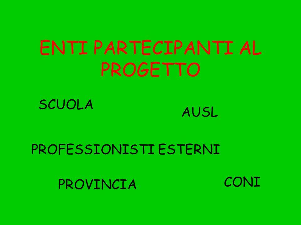 ENTI PARTECIPANTI AL PROGETTO PROFESSIONISTI ESTERNI SCUOLA AUSL PROVINCIA CONI
