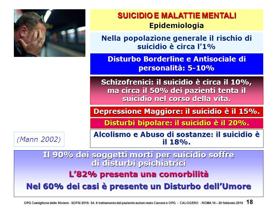 Analisi di un campione di 40 pazienti suicidi, verificatisi nellarco temporale 1975 - settembre 2010 OPG di Castiglione delle Stiviere Analisi di un c