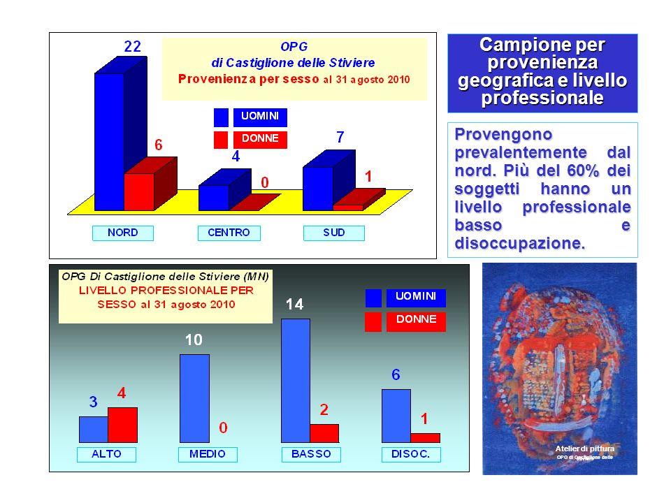 Atelier di pittura OPG di Castiglione delle Stiviere Campione per stato civile, titolo di studio La maggior parte dei pazienti suicidi, si caratterizz