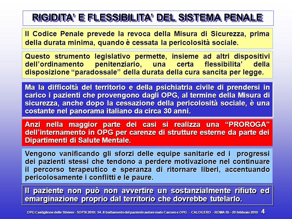 OPG Castiglione delle Stiviere - CONVEGNO DSM MANTOVA la salute mentale della persona è al centro? - Mantova, 24 giugno 2010 2 Atelier di pittura OPG