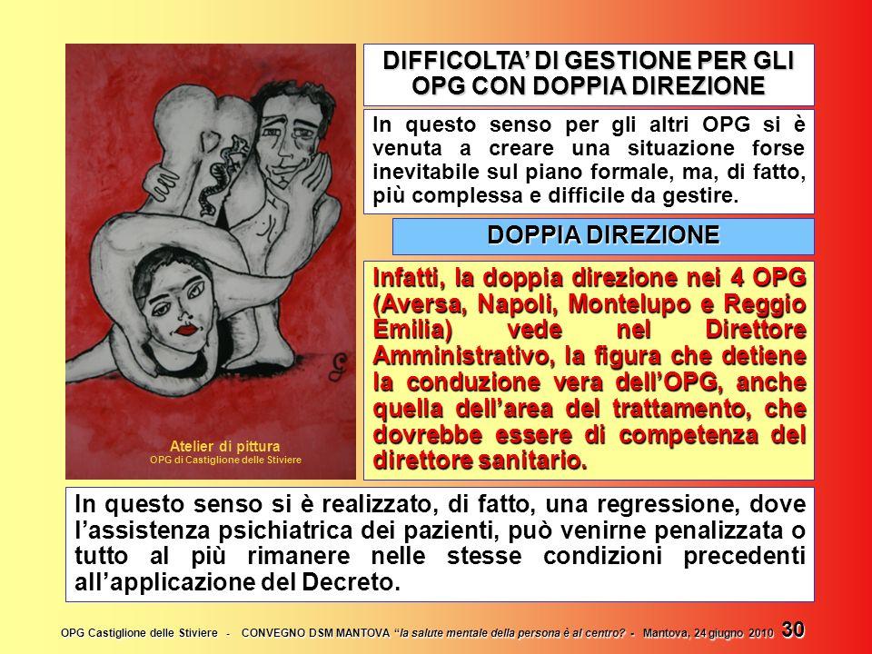 Atelier di pittura OPG di Castiglione delle Stiviere OPG Castiglione delle Stiviere - CONVEGNO DSM MANTOVA la salute mentale della persona è al centro