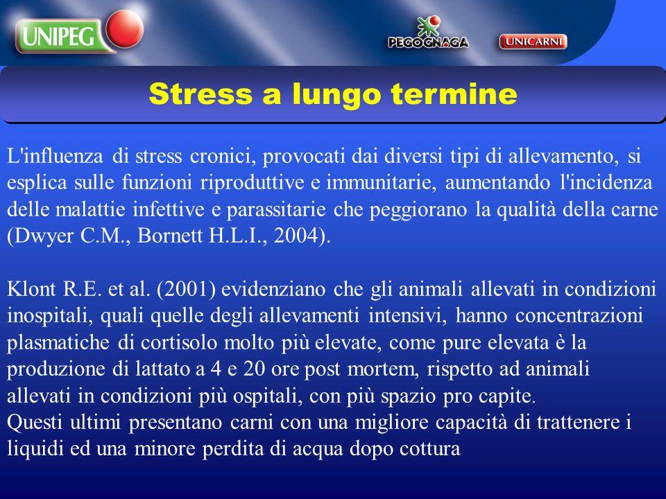 L'influenza di stress cronici, provocati dai diversi tipi di allevamento, si esplica sulle funzioni riproduttive e immunitarie, aumentando l'incidenza