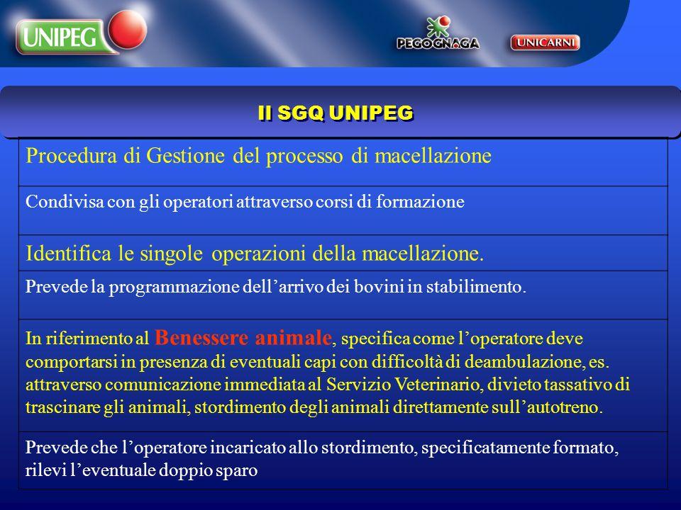 Il SGQ UNIPEG Procedura di Gestione del processo di macellazione Condivisa con gli operatori attraverso corsi di formazione Identifica le singole oper