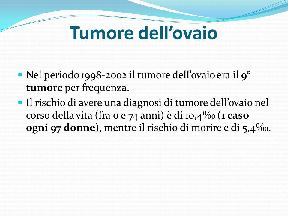 Tumore dellovaio Nel periodo 1998-2002 il tumore dellovaio era il 9° tumore per frequenza. Il rischio di avere una diagnosi di tumore dellovaio nel co