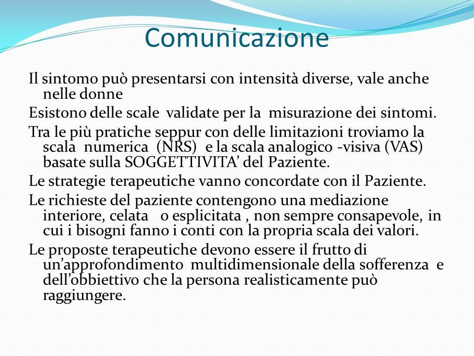 Comunicazione Il sintomo può presentarsi con intensità diverse, vale anche nelle donne Esistono delle scale validate per la misurazione dei sintomi. T