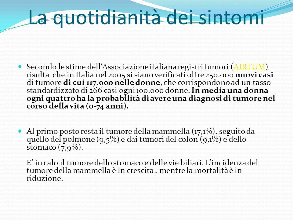 La quotidianità dei sintomi Secondo le stime dell'Associazione italiana registri tumori (AIRTUM) risulta che in Italia nel 2005 si siano verificati ol