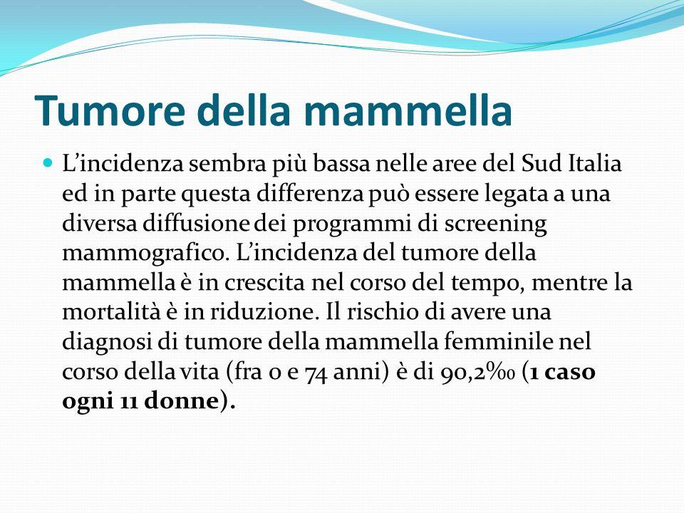 Tumore della mammella Lincidenza sembra più bassa nelle aree del Sud Italia ed in parte questa differenza può essere legata a una diversa diffusione d
