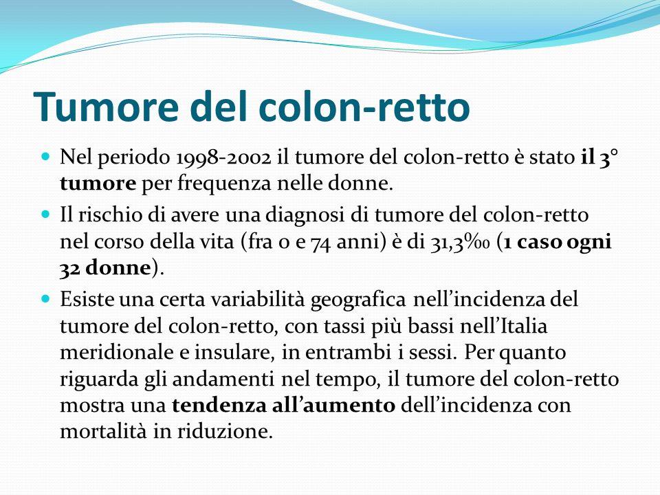 Tumore del colon-retto Nel periodo 1998-2002 il tumore del colon-retto è stato il 3° tumore per frequenza nelle donne. Il rischio di avere una diagnos