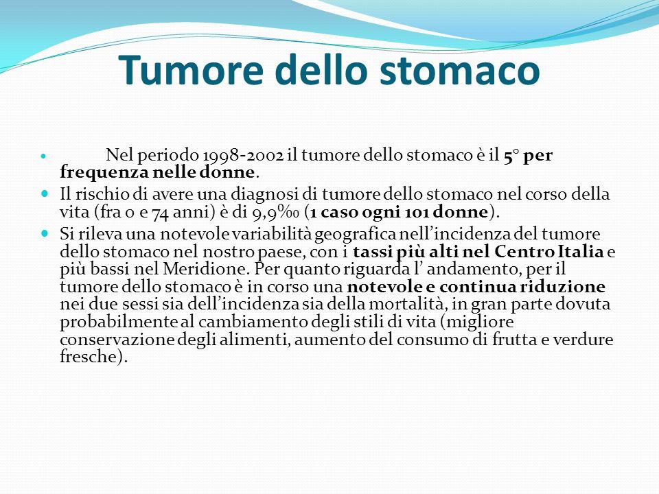 Tumore dello stomaco Nel periodo 1998-2002 il tumore dello stomaco è il 5° per frequenza nelle donne. Il rischio di avere una diagnosi di tumore dello