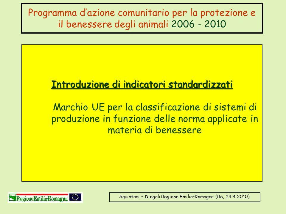 Squintani – Diegoli Regione Emilia-Romagna (Re, 23.4.2010) Programma dazione comunitario per la protezione e il benessere degli animali 2006 - 2010 In