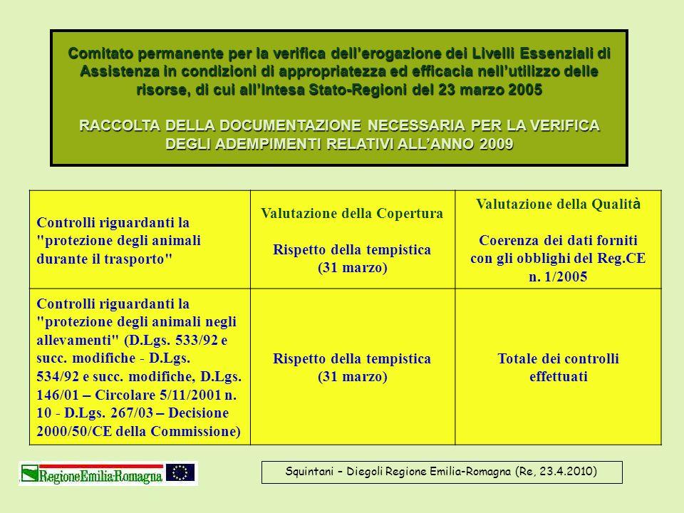 Squintani – Diegoli Regione Emilia-Romagna (Re, 23.4.2010) Controlli riguardanti la