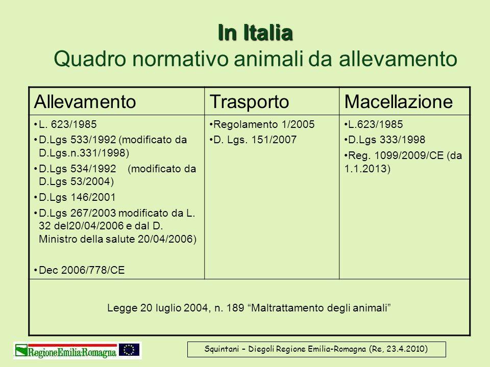 Squintani – Diegoli Regione Emilia-Romagna (Re, 23.4.2010) AllevamentoTrasportoMacellazione L. 623/1985 D.Lgs 533/1992 (modificato da D.Lgs.n.331/1998