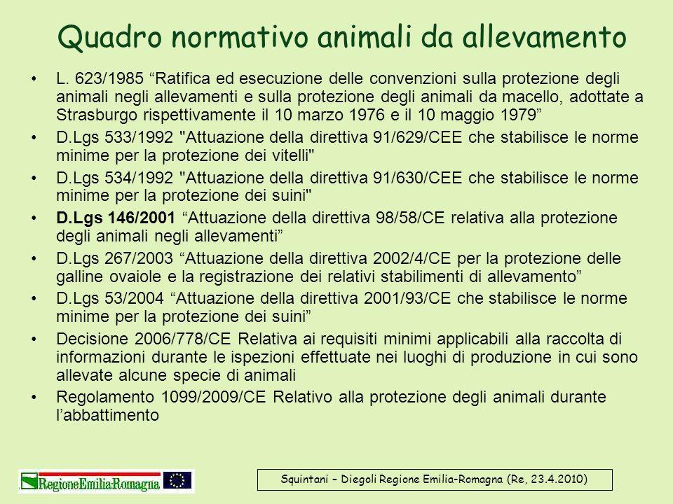 Quadro normativo animali da allevamento L. 623/1985 Ratifica ed esecuzione delle convenzioni sulla protezione degli animali negli allevamenti e sulla