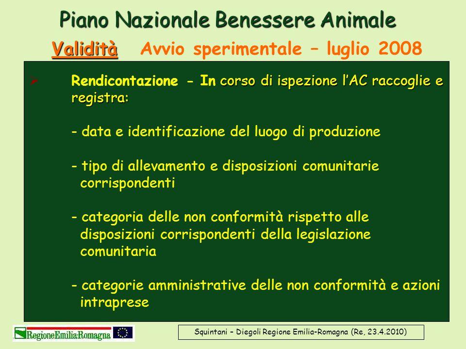 Piano Nazionale Benessere Animale Validità Validità Avvio sperimentale – luglio 2008 Squintani – Diegoli Regione Emilia-Romagna (Re, 23.4.2010) corso