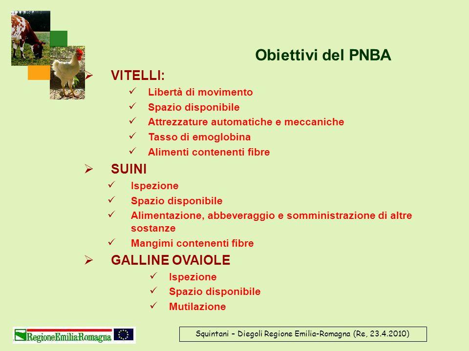 Squintani – Diegoli Regione Emilia-Romagna (Re, 23.4.2010) Obiettivi del PNBA VITELLI: Libertà di movimento Spazio disponibile Attrezzature automatich