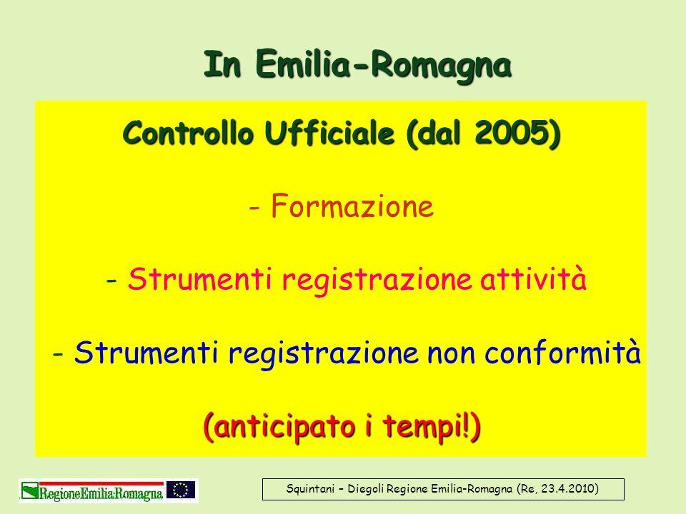 In Emilia-Romagna Squintani – Diegoli Regione Emilia-Romagna (Re, 23.4.2010) Controllo Ufficiale (dal 2005) (anticipato i tempi!) Controllo Ufficiale
