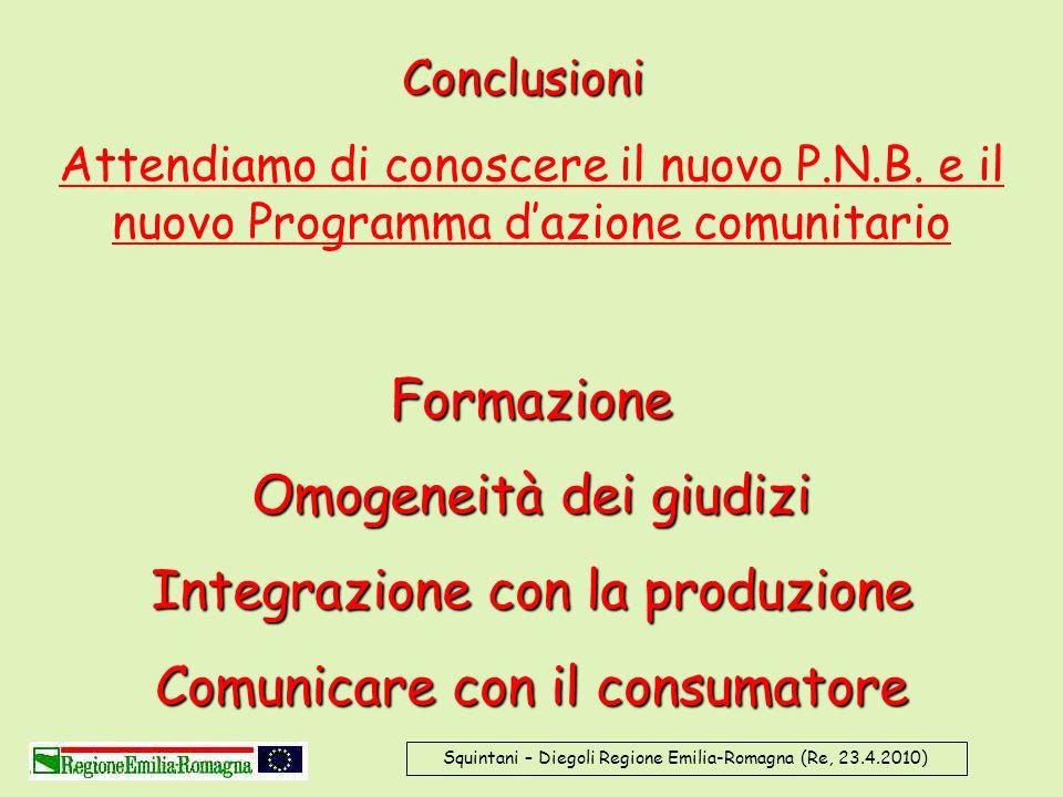 Squintani – Diegoli Regione Emilia-Romagna (Re, 23.4.2010) Conclusioni Attendiamo di conoscere il nuovo P.N.B. e il nuovo Programma dazione comunitari