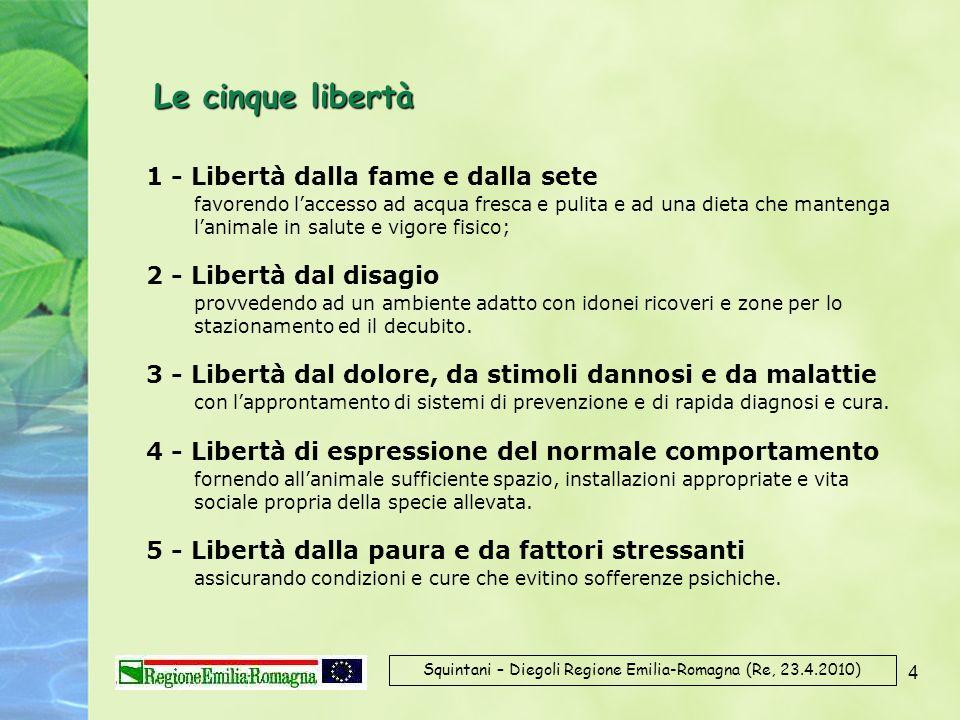 4 Le cinque libertà 1 - Libertà dalla fame e dalla sete favorendo laccesso ad acqua fresca e pulita e ad una dieta che mantenga lanimale in salute e v