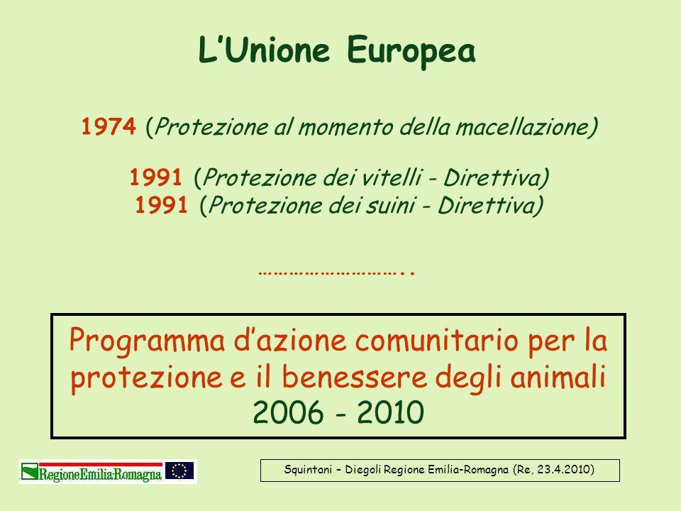 LUnione Europea 1974 (Protezione al momento della macellazione) Squintani – Diegoli Regione Emilia-Romagna (Re, 23.4.2010) Programma dazione comunitar