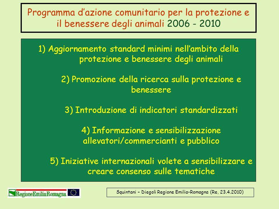 Squintani – Diegoli Regione Emilia-Romagna (Re, 23.4.2010) Programma dazione comunitario per la protezione e il benessere degli animali 2006 - 2010 1)