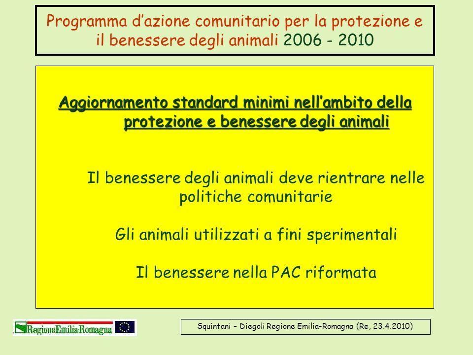 Squintani – Diegoli Regione Emilia-Romagna (Re, 23.4.2010) Programma dazione comunitario per la protezione e il benessere degli animali 2006 - 2010 Ag