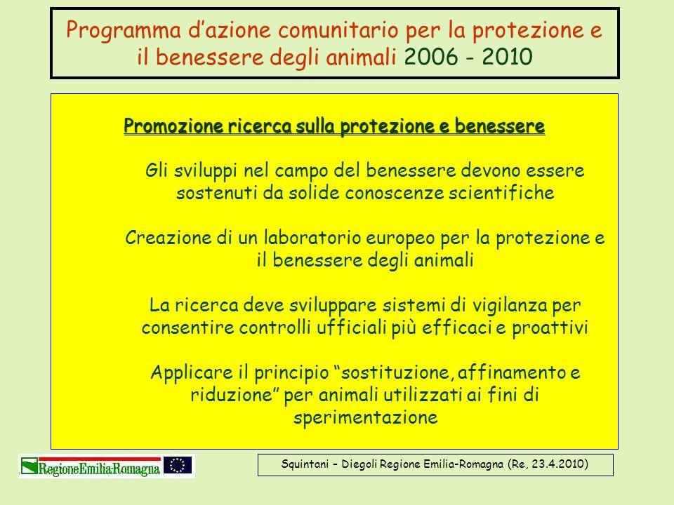 Squintani – Diegoli Regione Emilia-Romagna (Re, 23.4.2010) Programma dazione comunitario per la protezione e il benessere degli animali 2006 - 2010 Pr