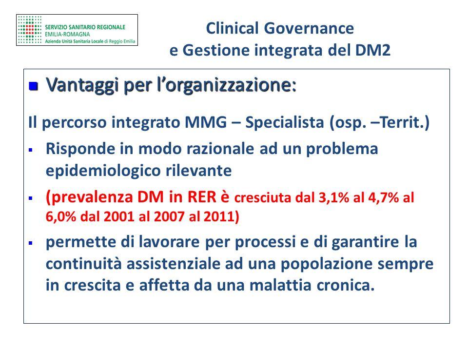 Clinical Governance e Gestione integrata del DM2 Vantaggi per lorganizzazione: Vantaggi per lorganizzazione: Il percorso integrato MMG – Specialista (